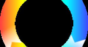 logo om te delen via sharewiki.org